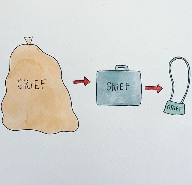 Grief and Healing